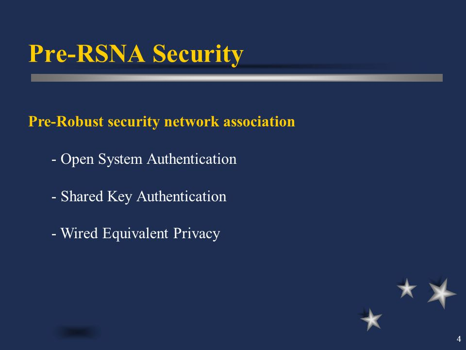 Pre-RSNA Security Pre-Robust security network association