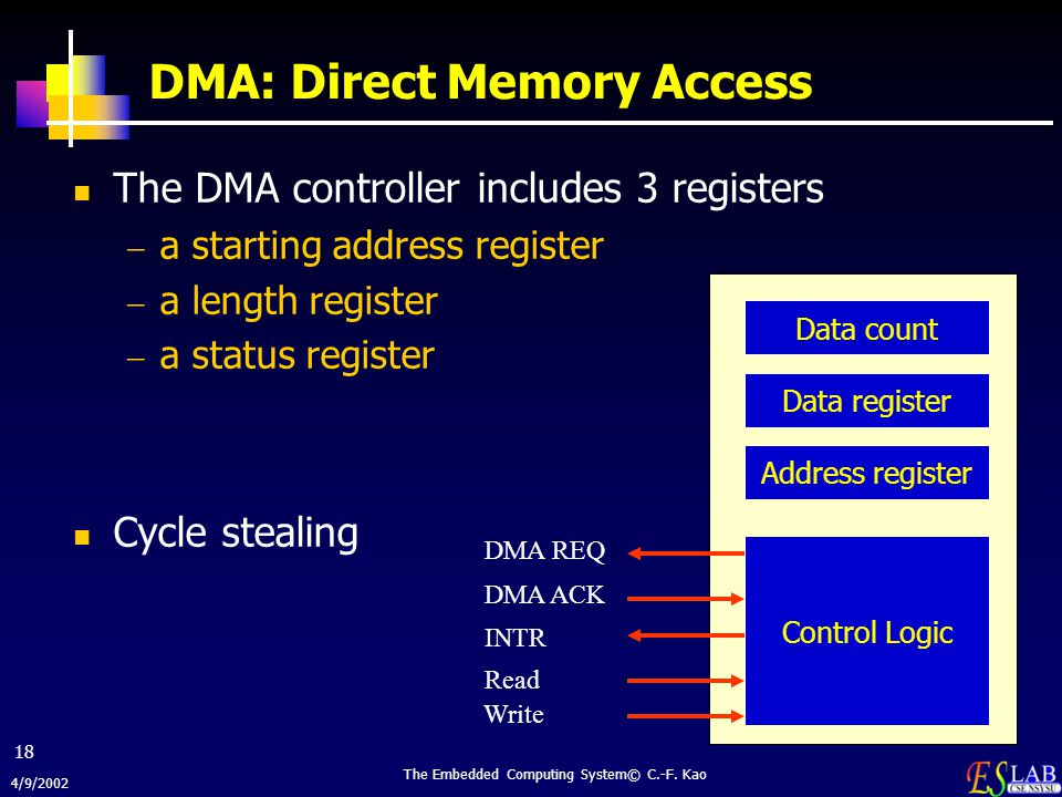 DMA: Direct Memory Access