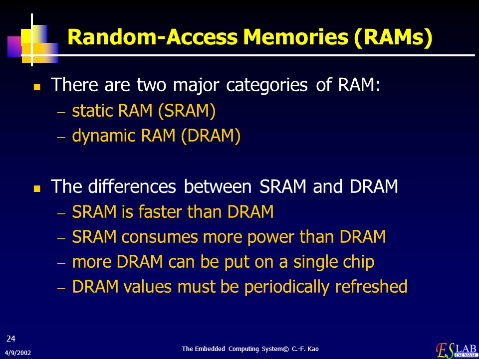Random-Access Memories (RAMs)