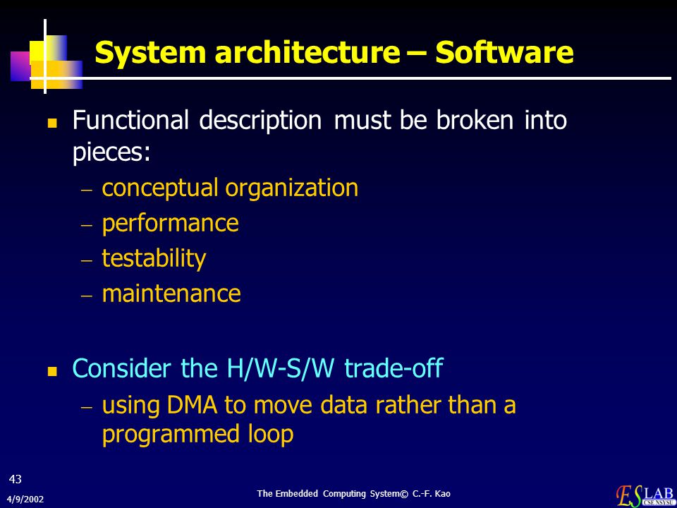 System architecture – Software