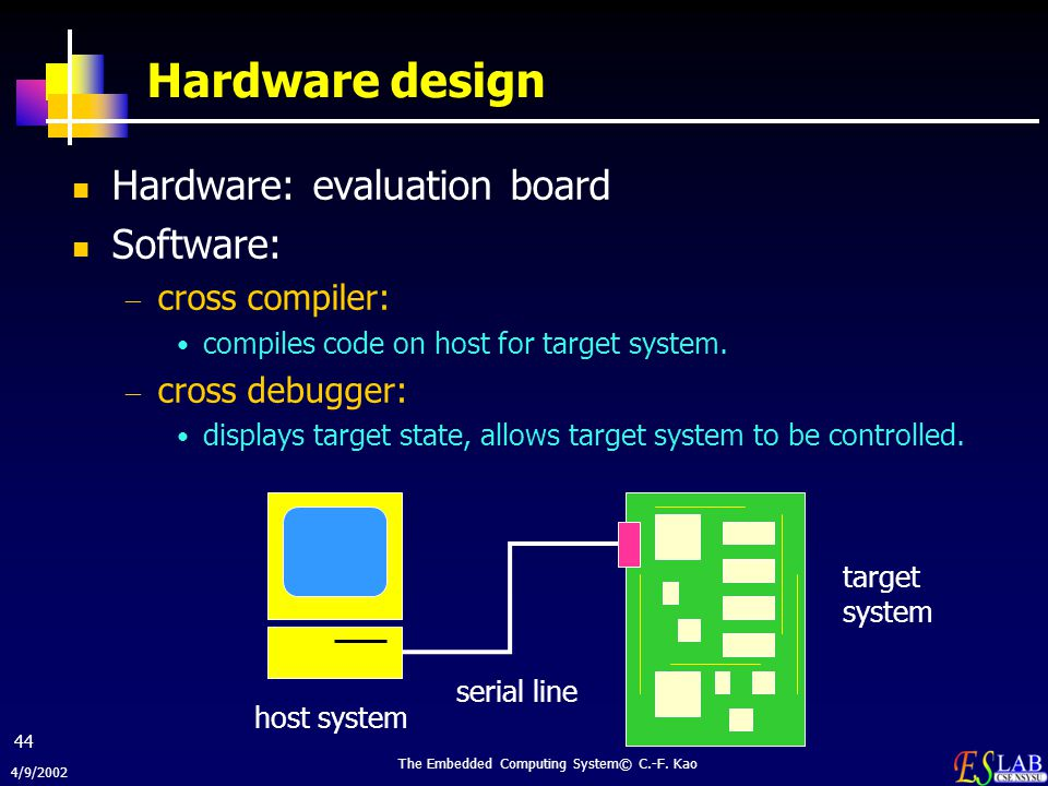 The Embedded Computing System© C.-F. Kao