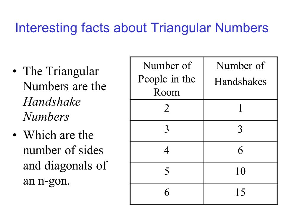 Interesting facts about Triangular Numbers