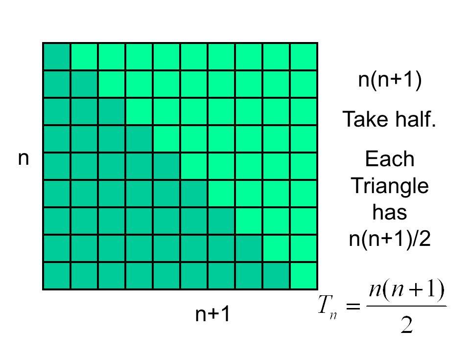 Each Triangle has n(n+1)/2