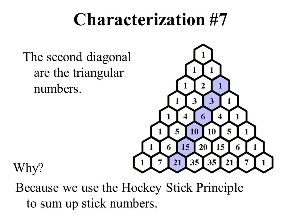 Characterization #7 The second diagonal are the triangular numbers.