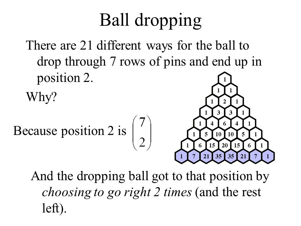 Ball dropping There are 21 different ways for the ball to drop through 7 rows of pins and end up in position 2.