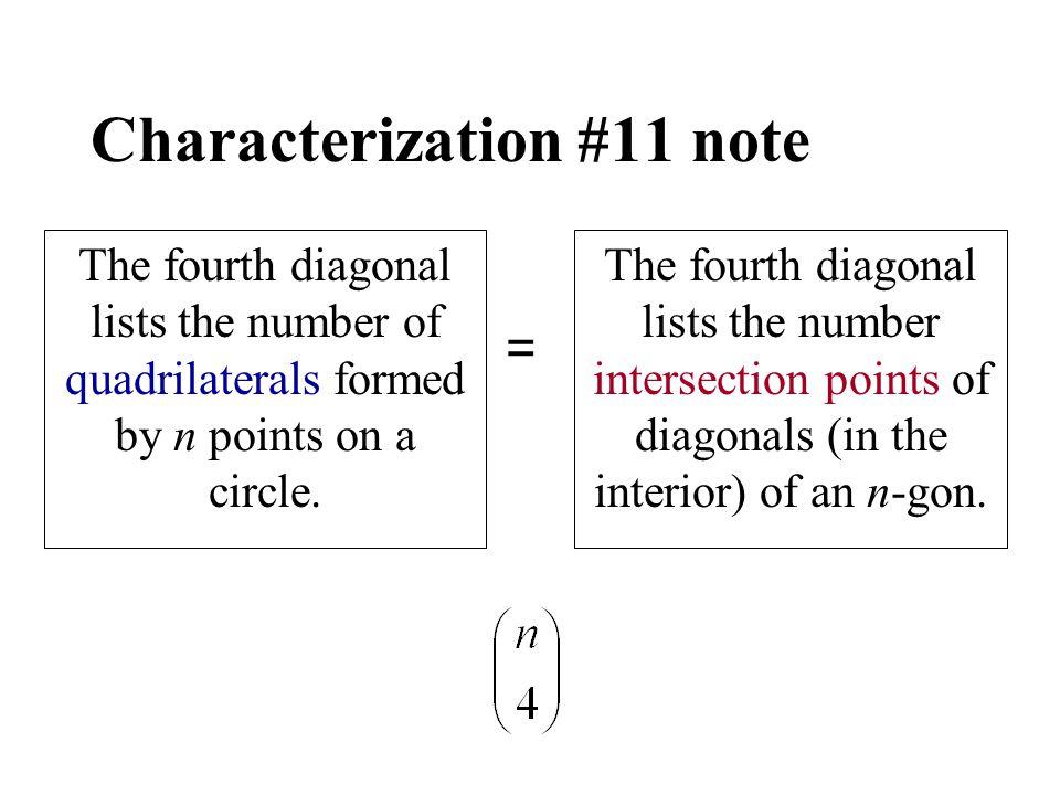 Characterization #11 note