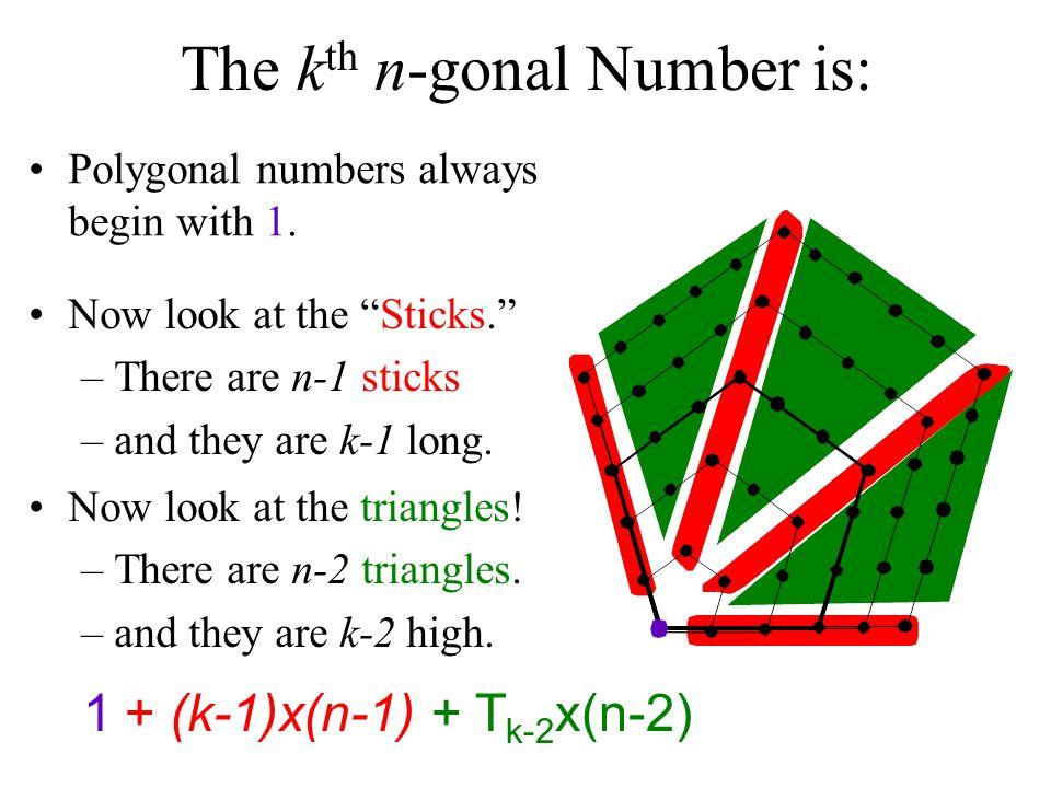 The kth n-gonal Number is: