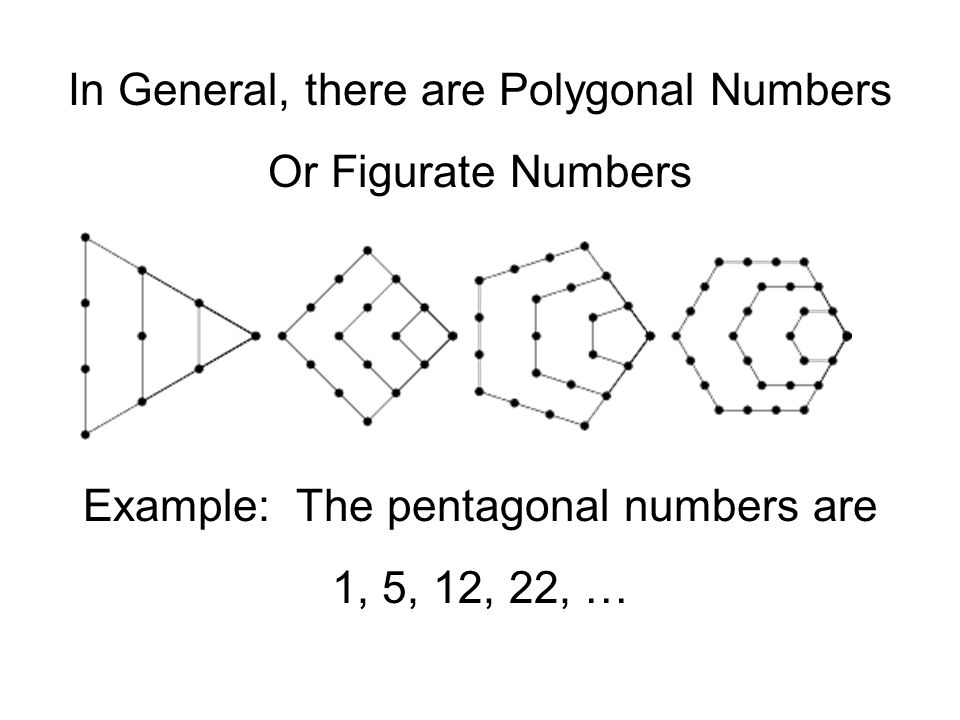 In General, there are Polygonal Numbers Or Figurate Numbers