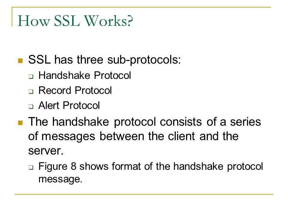 How SSL Works SSL has three sub-protocols: