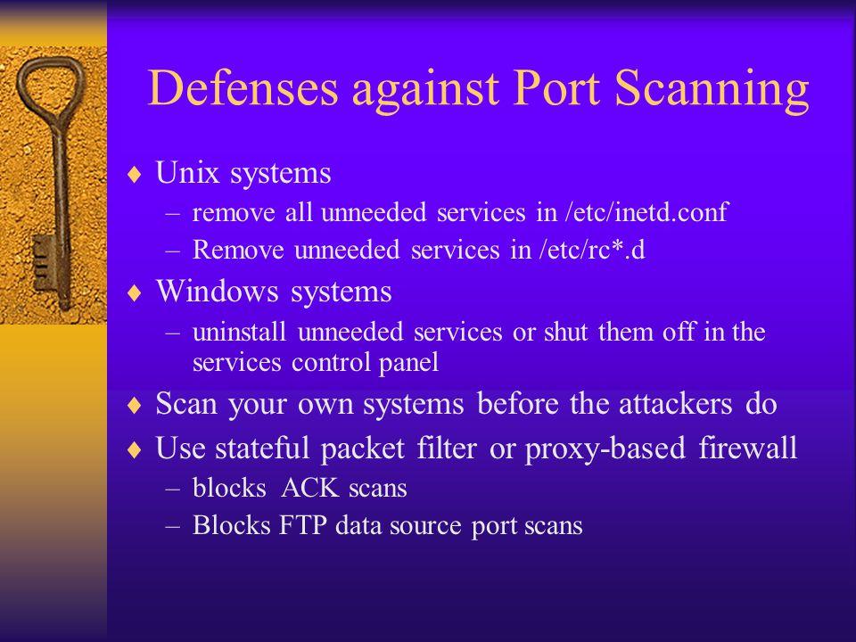Defenses against Port Scanning