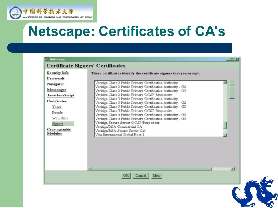 Netscape: Certificates of CA s