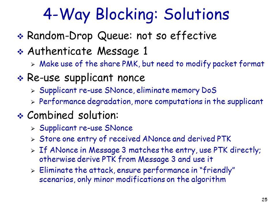4-Way Blocking: Solutions