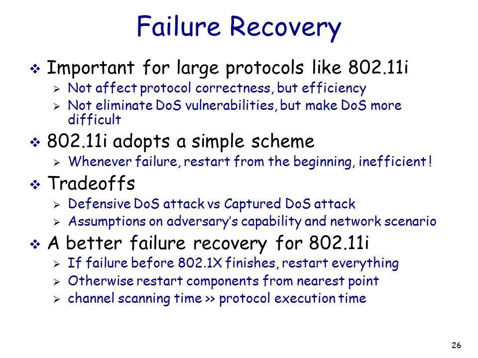 Failure Recovery Important for large protocols like 802.11i