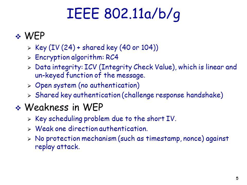 IEEE 802.11a/b/g WEP Weakness in WEP