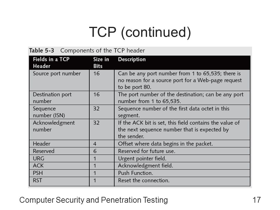 TCP (continued) Computer Security and Penetration Testing
