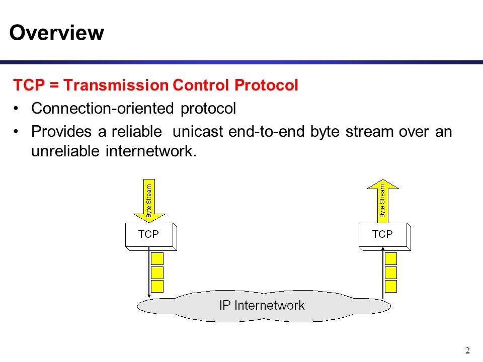 Overview TCP = Transmission Control Protocol