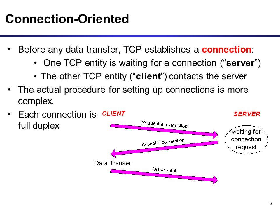 Connection-Oriented Before any data transfer, TCP establishes a connection: One TCP entity is waiting for a connection ( server )