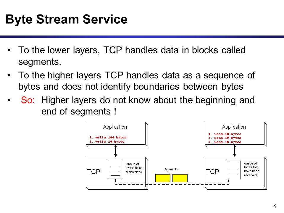 Byte Stream Service To the lower layers, TCP handles data in blocks called segments.