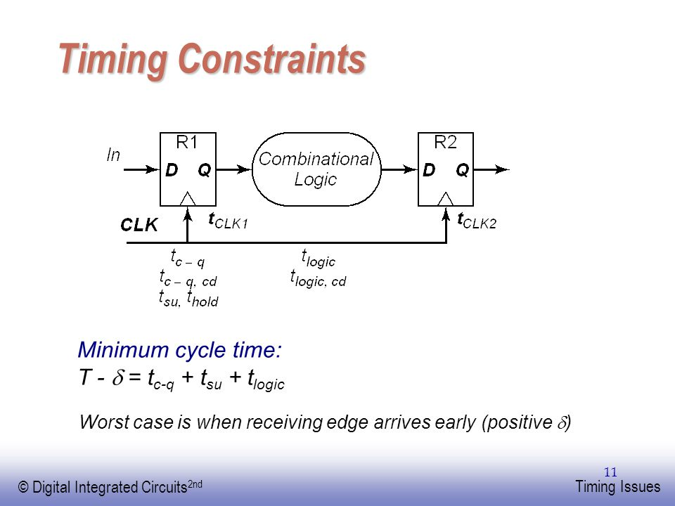 Timing Constraints Minimum cycle time: T -  = tc-q + tsu + tlogic