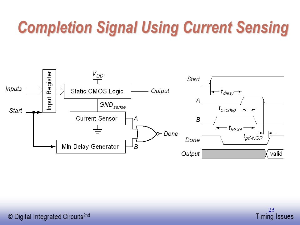 Completion Signal Using Current Sensing