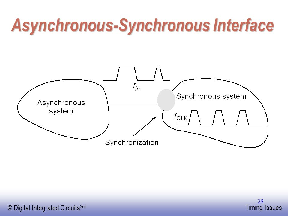 Asynchronous-Synchronous Interface