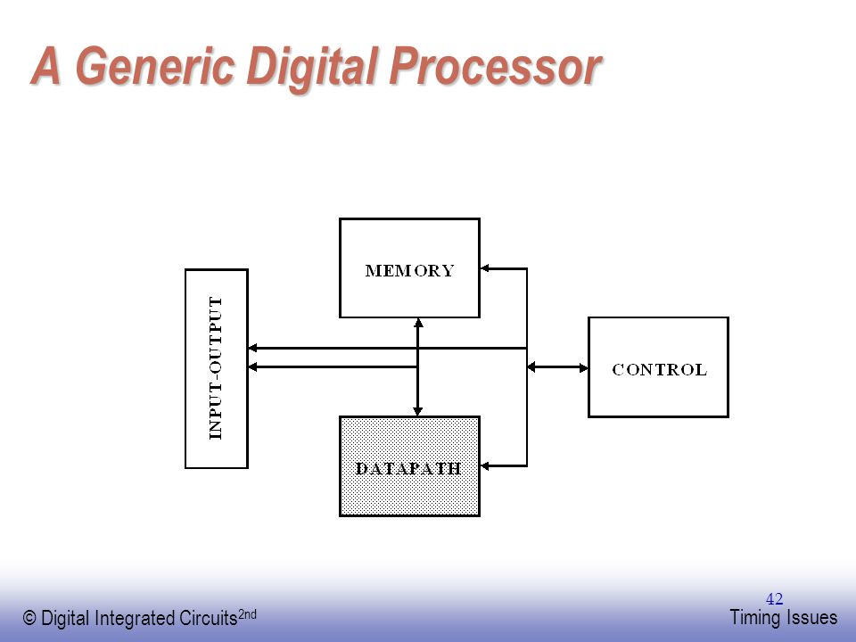 A Generic Digital Processor