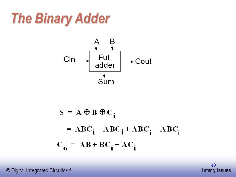 The Binary Adder