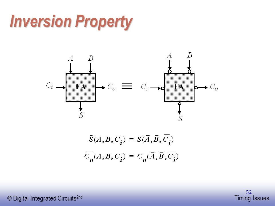 Inversion Property