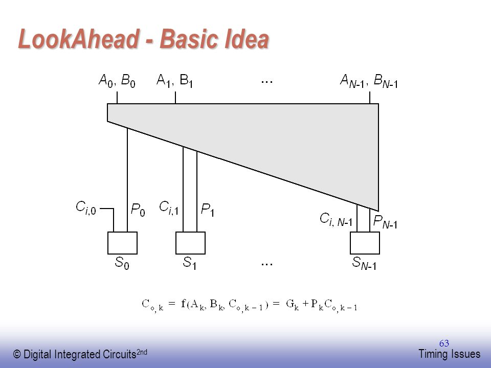 LookAhead - Basic Idea