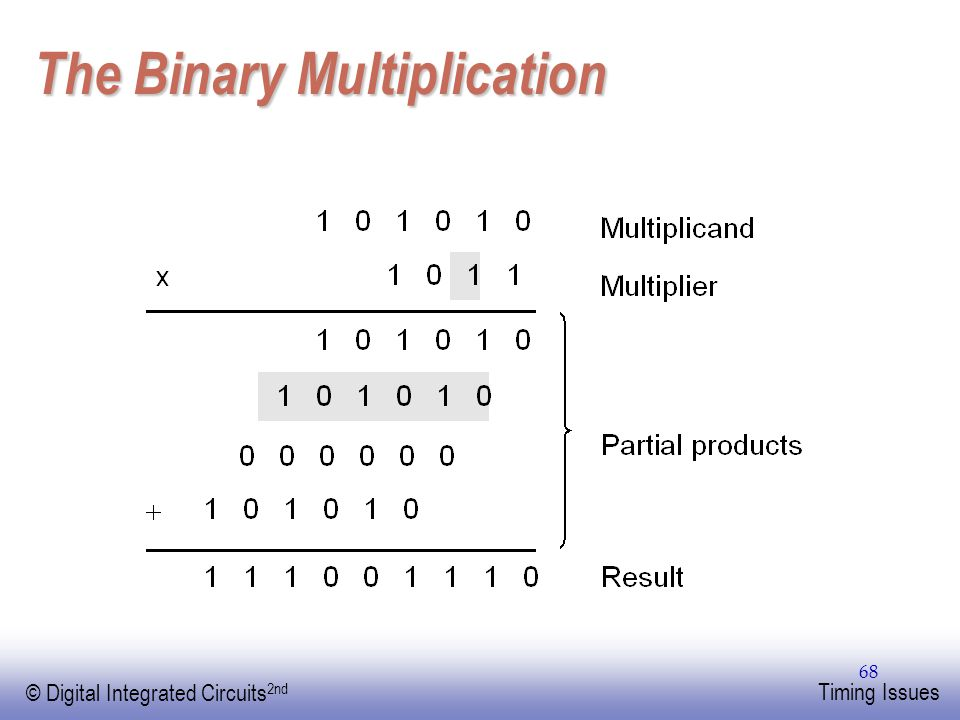 The Binary Multiplication