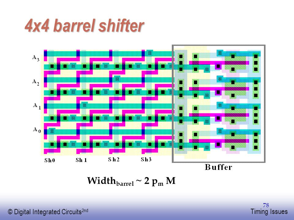 4x4 barrel shifter Widthbarrel ~ 2 pm M