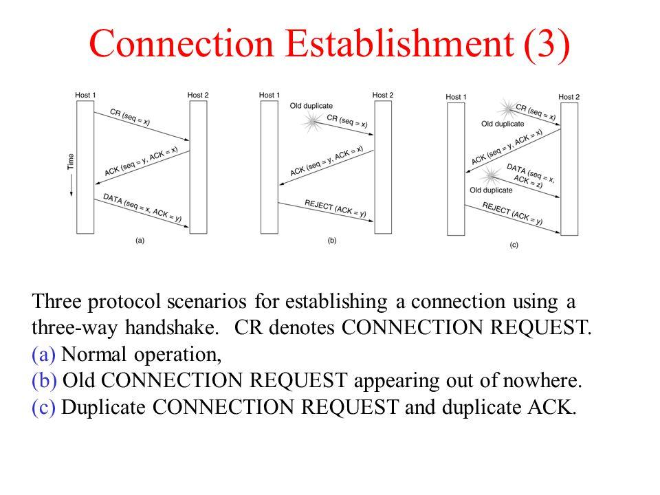 Connection Establishment (3)