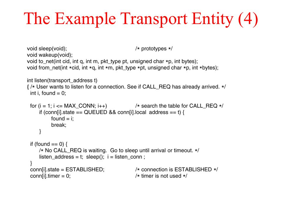 The Example Transport Entity (4)