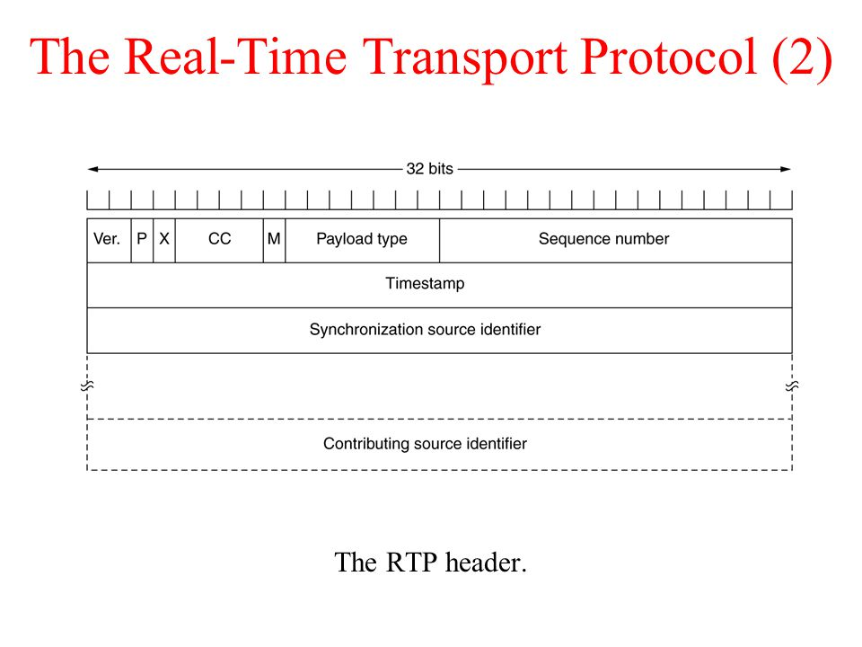 The Real-Time Transport Protocol (2)