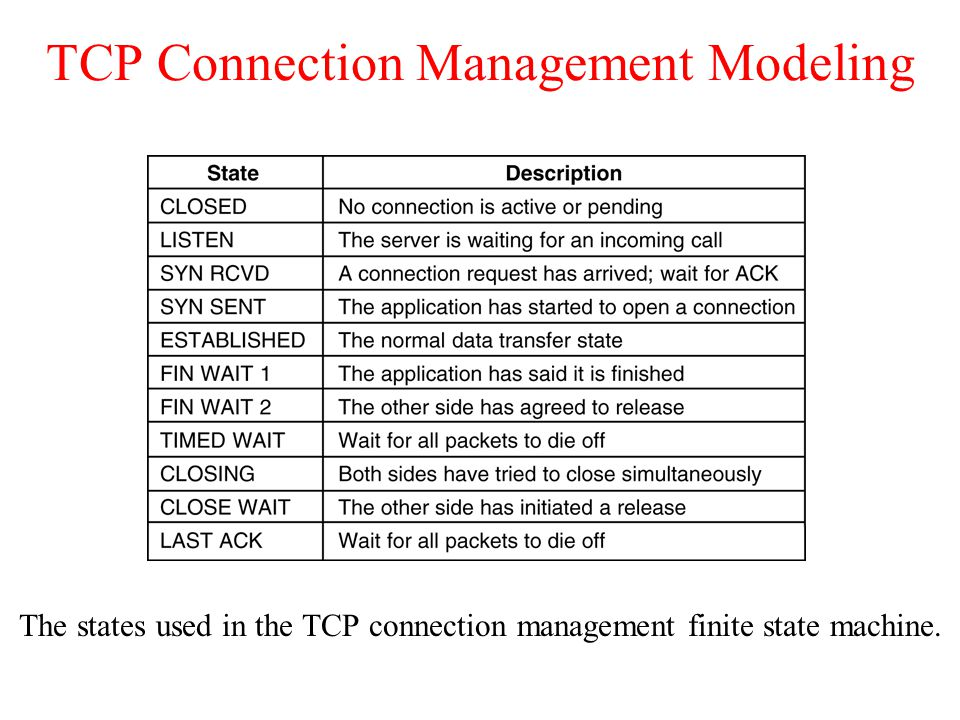 TCP Connection Management Modeling