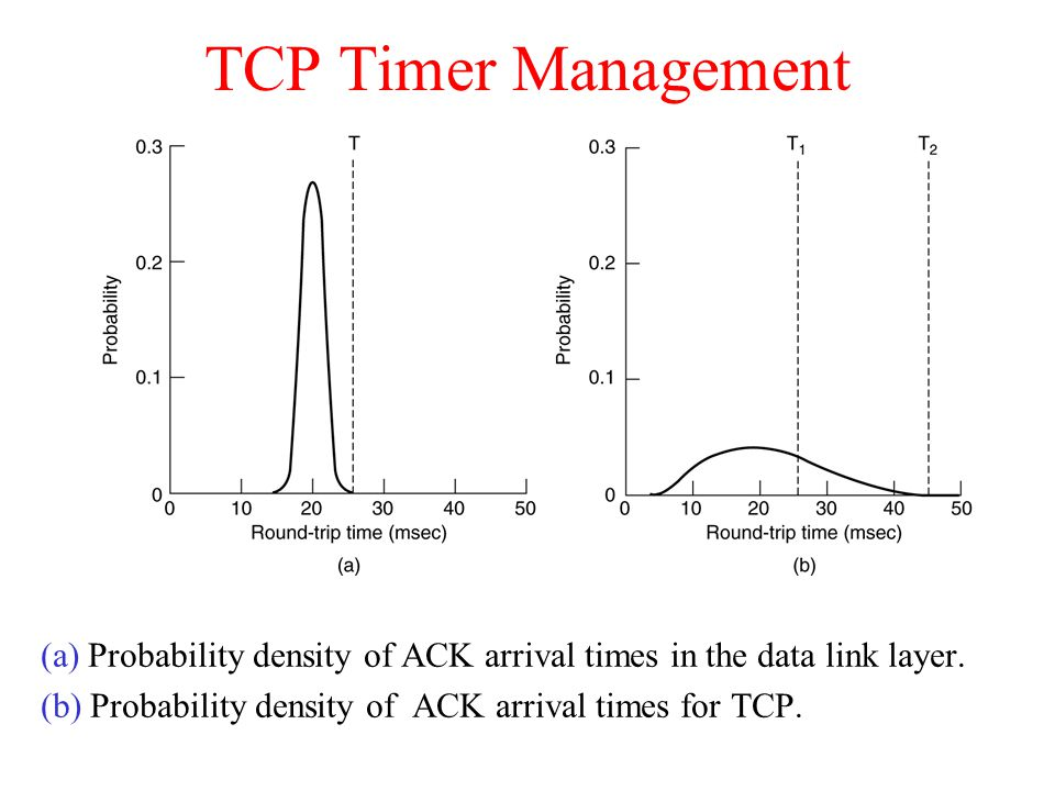 TCP Timer Management (a) Probability density of ACK arrival times in the data link layer.