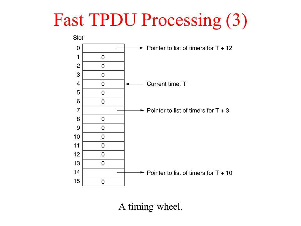 Fast TPDU Processing (3)