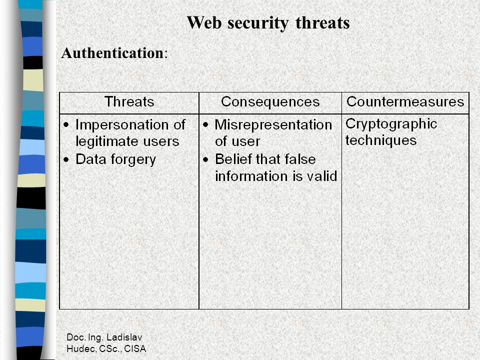 Web security threats Authentication: