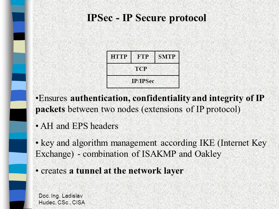IPSec - IP Secure protocol