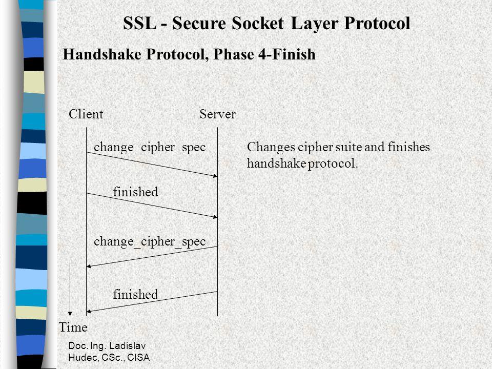 SSL - Secure Socket Layer Protocol