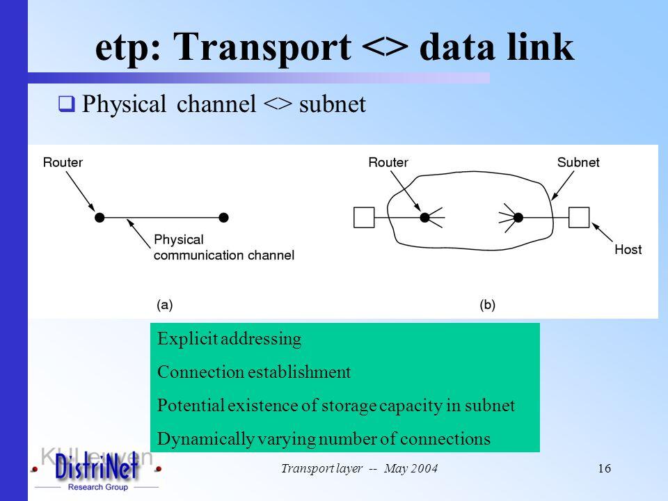 etp: Transport <> data link