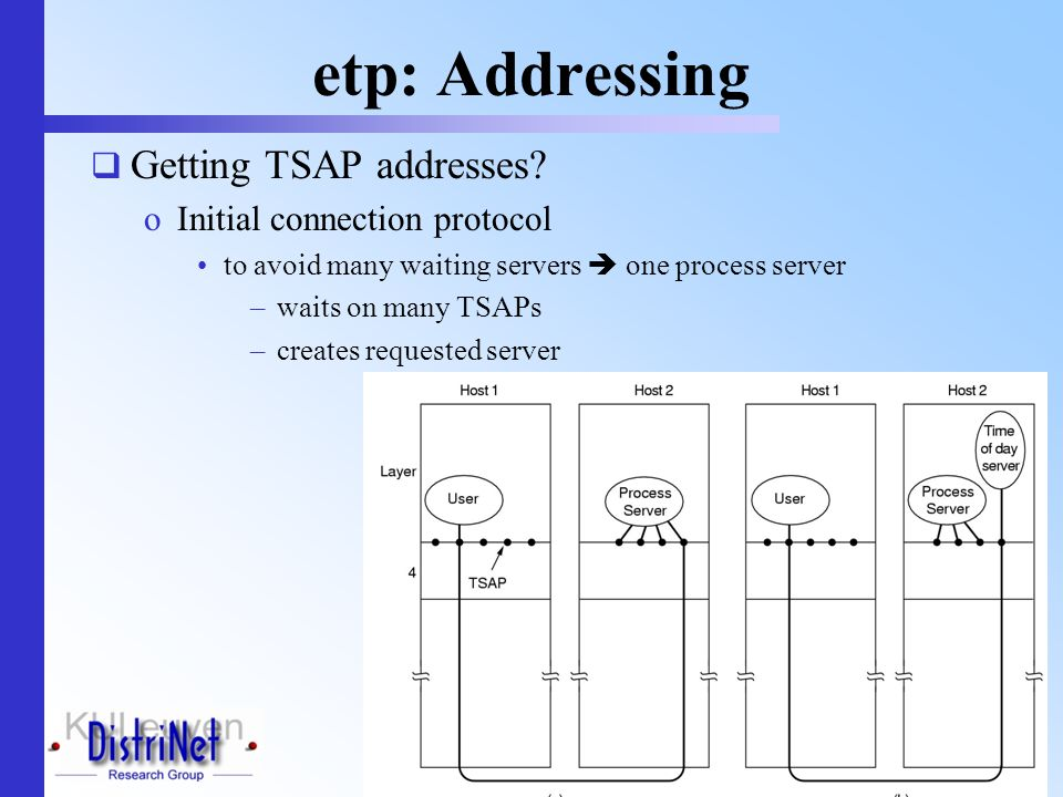 etp: Addressing Getting TSAP addresses Initial connection protocol