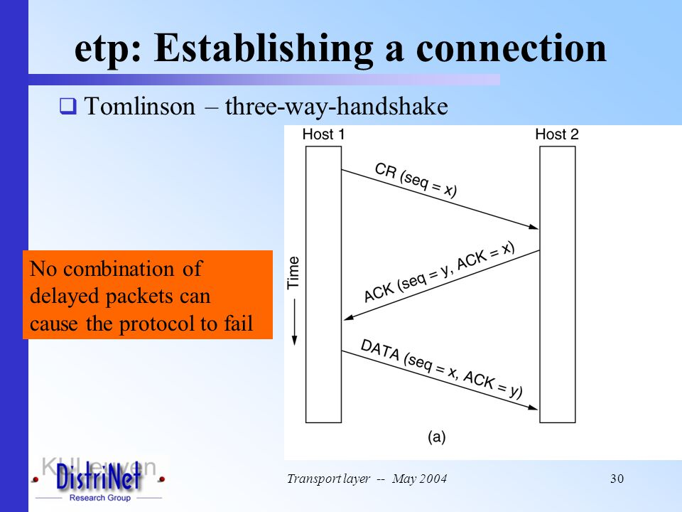 etp: Establishing a connection
