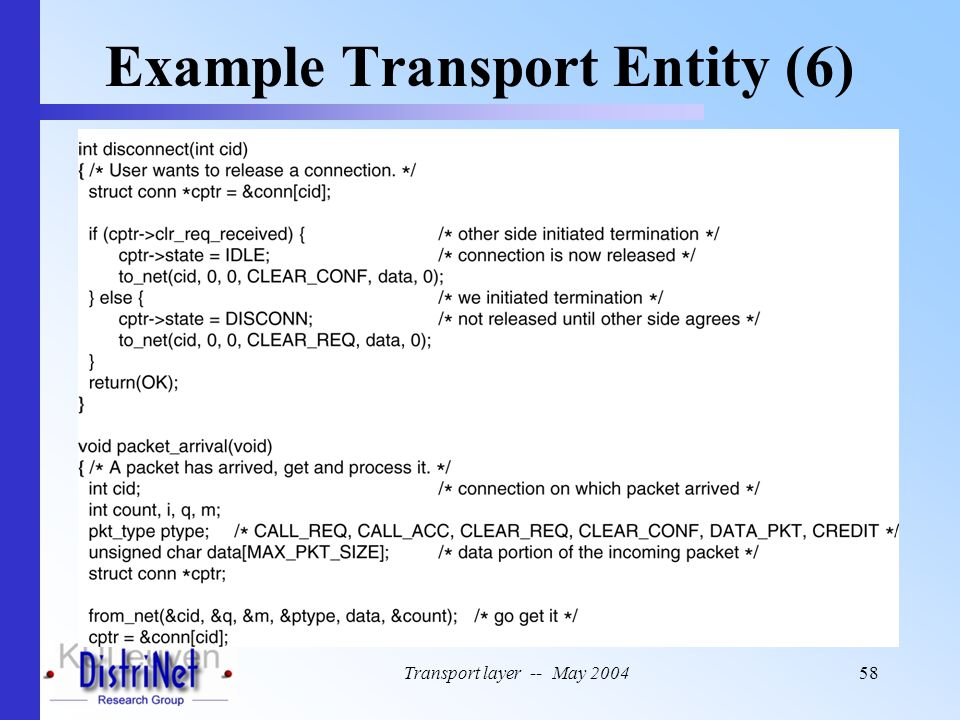 Example Transport Entity (6)