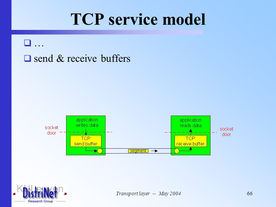 TCP service model … send & receive buffers Transport layer -- May 2004