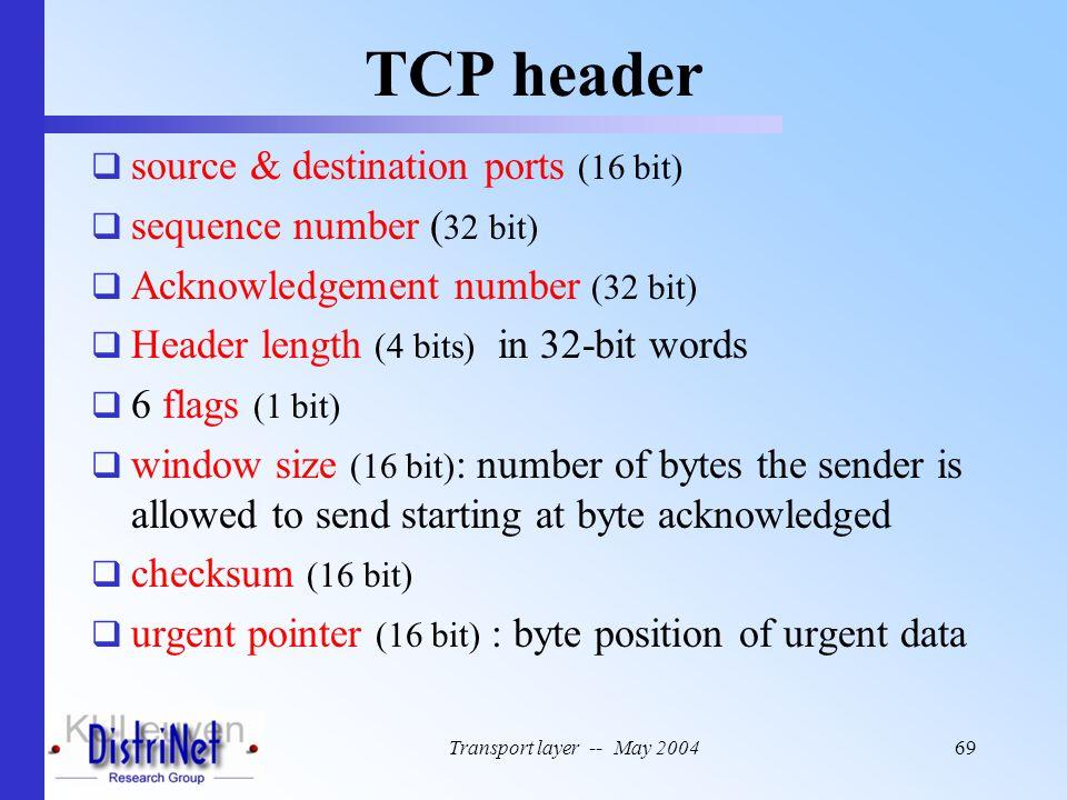 TCP header source & destination ports (16 bit)