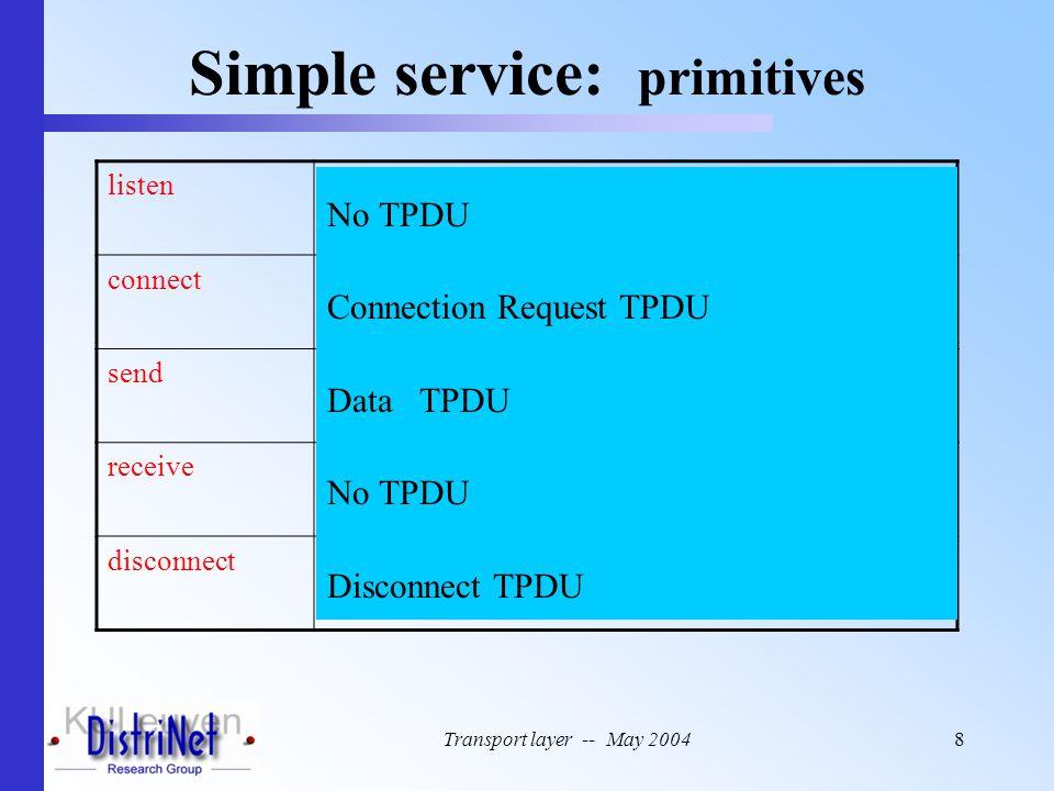 Simple service: primitives