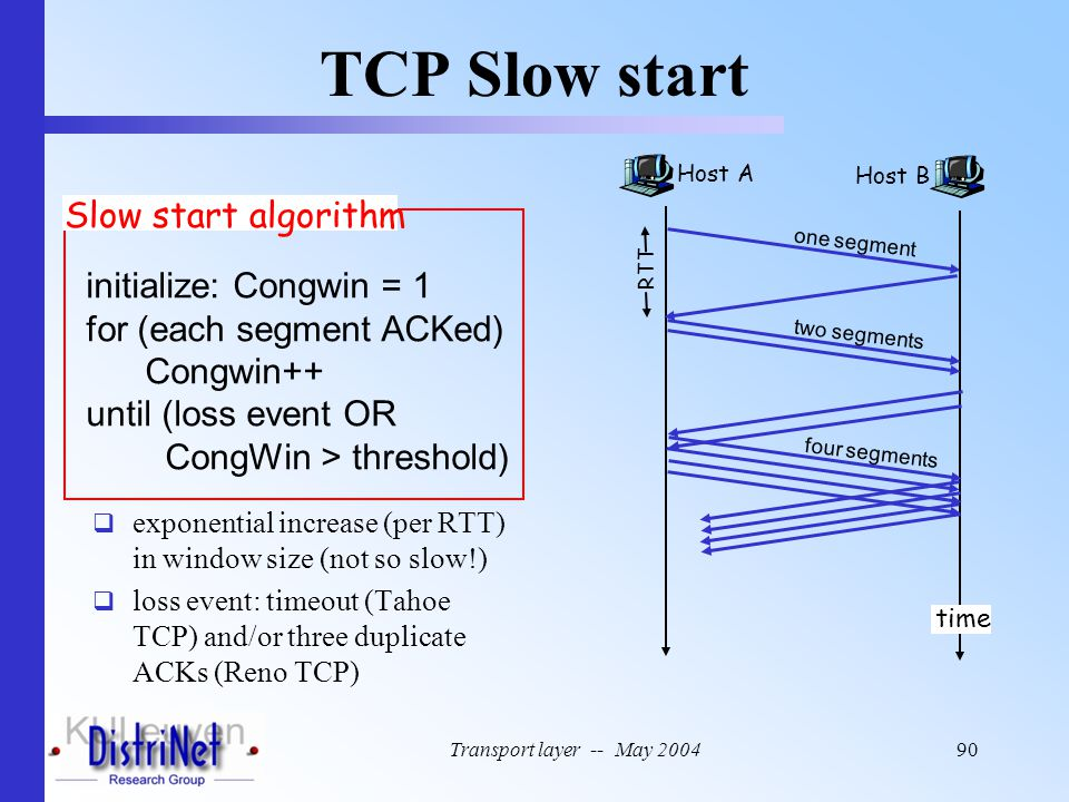 TCP Slow start Slow start algorithm initialize: Congwin = 1