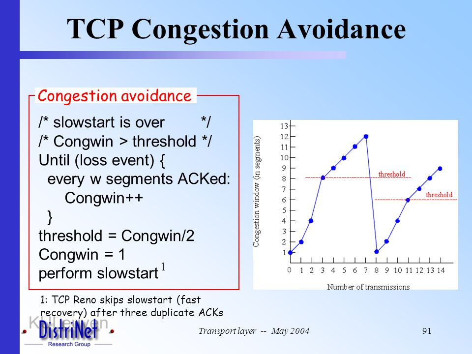 TCP Congestion Avoidance
