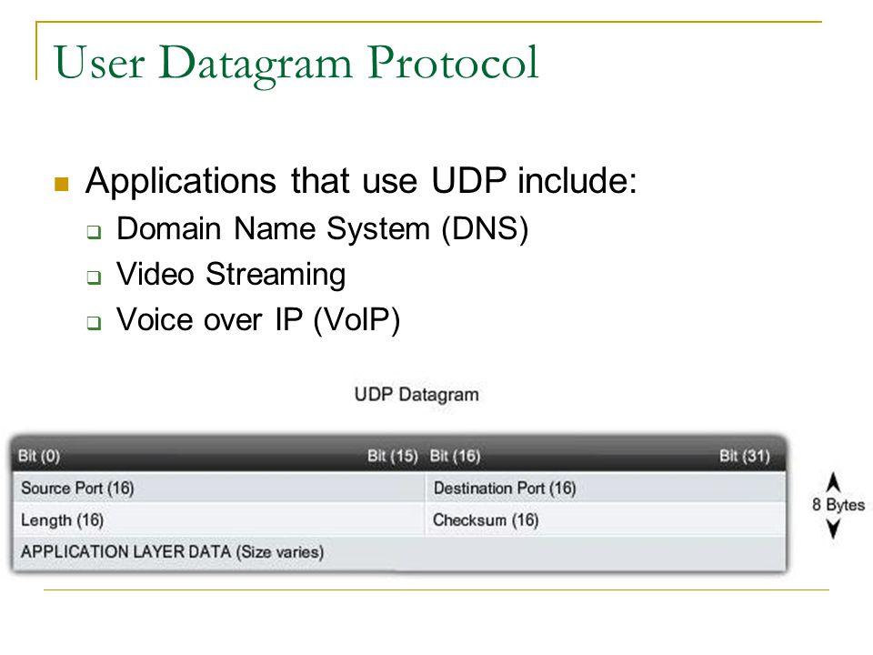 User Datagram Protocol